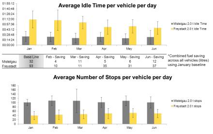 transport-sustainability